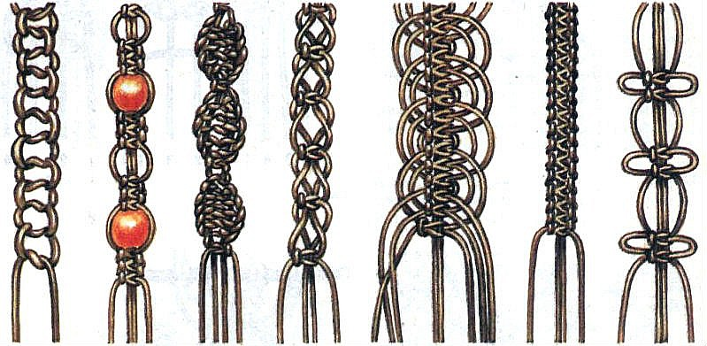 Что такое узелковое плетение